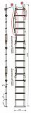 Лестница Техношанс Луско-3-4,85Д диэлектрическая для опор ВЛ в условиях повышенной влажности купить в Минске в магазине Робинзон